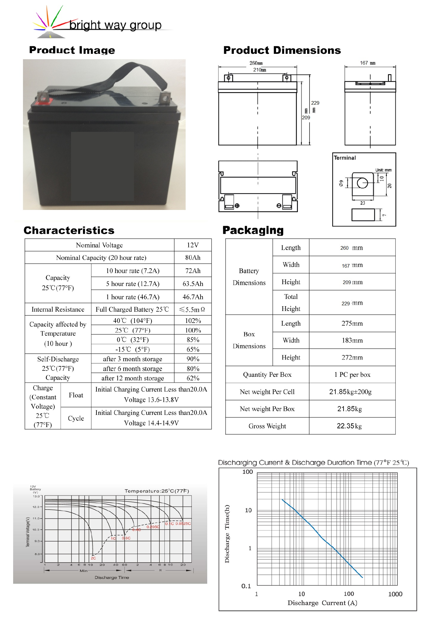 Group 24 Agm Battery 12v 75ah Odyssey Ups Circuit Diagram This Item Is Out Of Stock